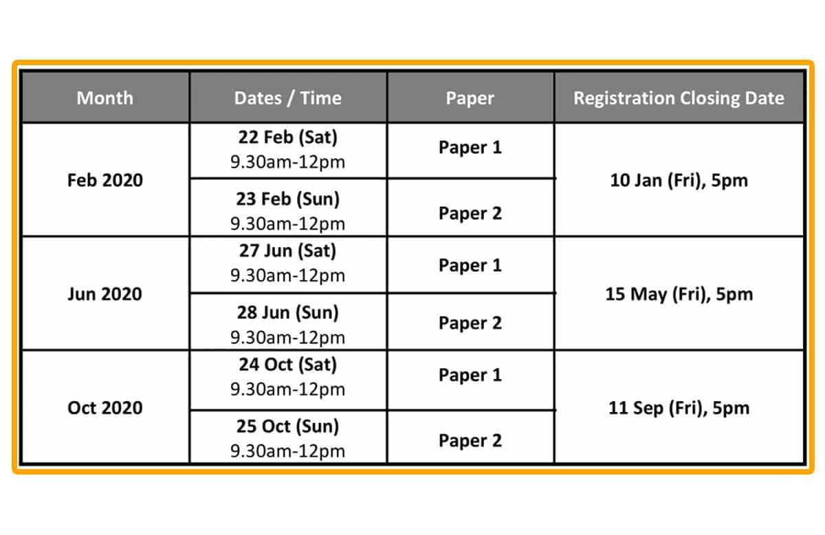 res schedule 2020