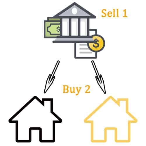 sell-1-buy-2