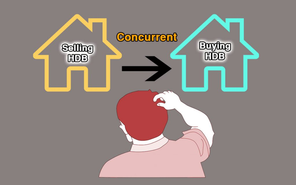 HDB Contra   Useful Scheme for HDB Second Time Buyers