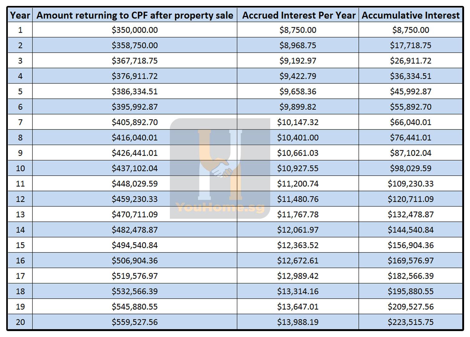 property negative sale