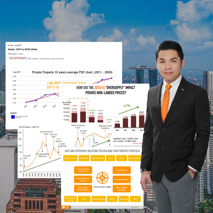 property agent review