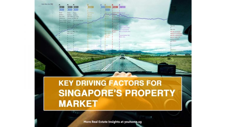 Key Driving Factors for Singapore's Property Market