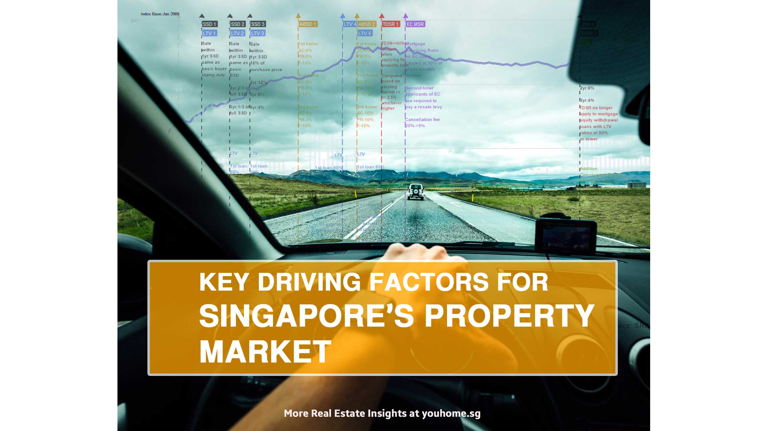 Key-Driving-Factors-for-Singapore's-Property-Market