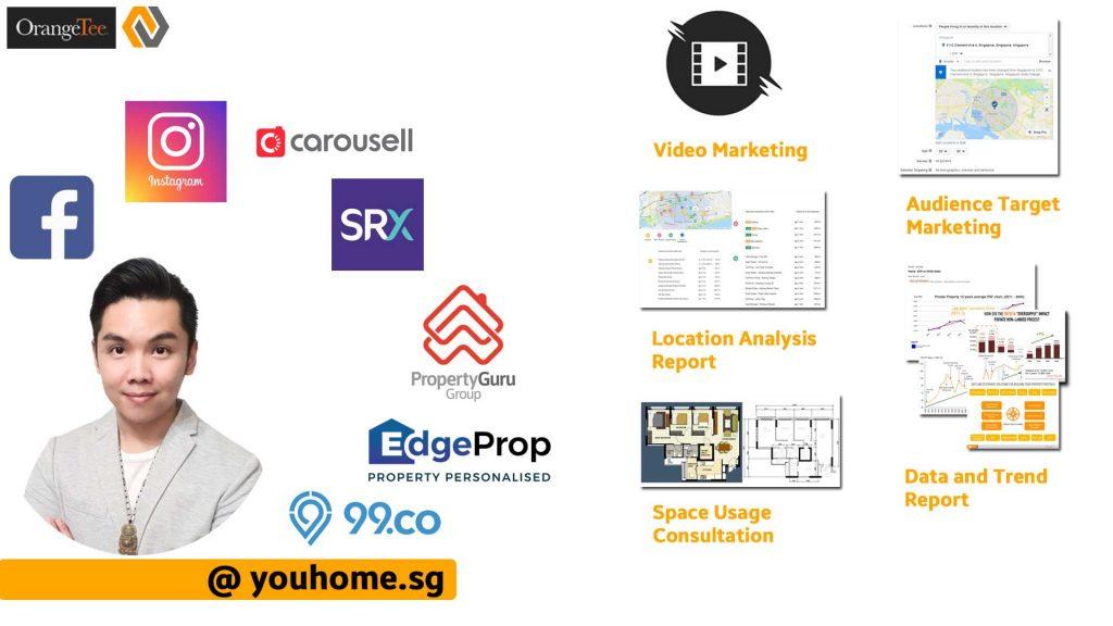 property-marketing